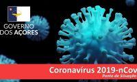 Não há novos casos de Covid 19 nos Açores nas últimas 24 horas
